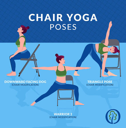 Chair Yoga Poses Graphic_Guide to Yoga
