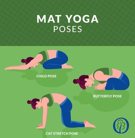 728492491_Guide to Yoga_Origin_BlogMat Yoga Poses